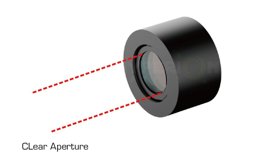 customized collimating lens design